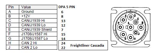 j1939 connector diagram gallery